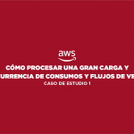 caso de estudio: Amazon Web Services